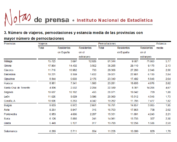 Salamanca salío del grupo de provincias con más pernoctaciones rurales, en septiembre de 2017