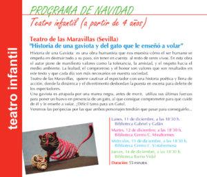 Teatro de las Maravillas Historia de una gaviota y del gato que le enseñó a volar Salamanca Diciembre 2017