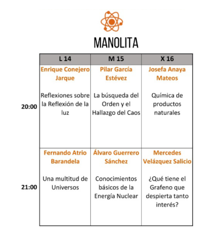 Manolita Café Bar Festival Pint of Science Salamanca Mayo 2018