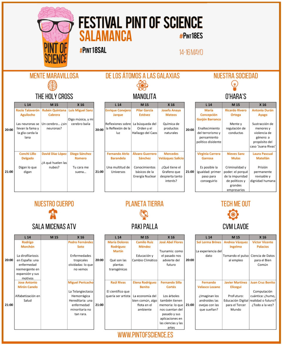 Festival Pint of Science Salamanca Mayo 2018
