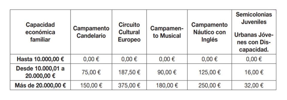 El Ayuntamiento de Salamanca le pone precio a las actividades del Verano Joven 2018