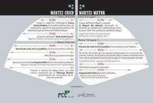 Programa Ciudad Rodrigo Martes Chico + Martes Mayor 2018