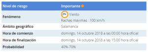 Alerta: Este domingo, 14 de octubre, el viento pone en alerta meteorológica naranja a Salamanca