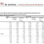 Salamanca regresó al grupo de provincias con más pernoctaciones rurales, en septiembre de 2018