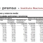 Salamanca volvió a liderar el turismo regional en el mes de noviembre de 2018