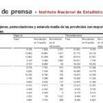 Salamanca se mantuvo en el grupo de provincias con más pernoctaciones rurales, en febrero de 2020
