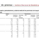 Salamanca regresó al grupo de provincias con más pernoctaciones rurales, en enero de 2021