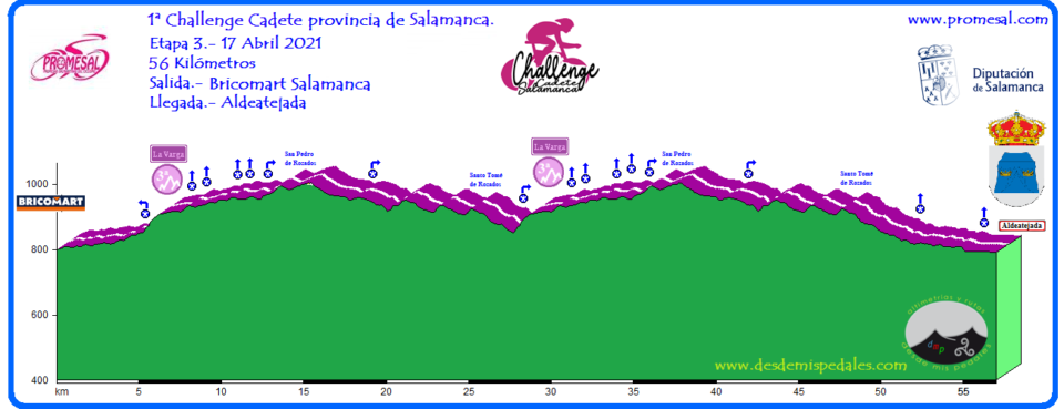 Carbajosa de la Sagrada I Challenge Cadete Provincia de Salamanca Abril 2021