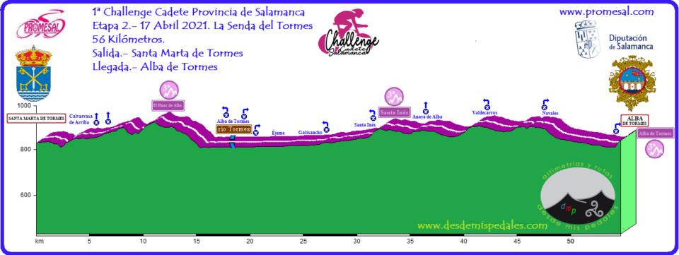 Santa Marta de Tormes I Challenge Cadete Provincia de Salamanca Abril 2021