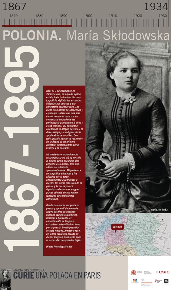 Ciencias y Ciencias Químicas Maria Sklodowska Curie Una polaca en París Salamanca 2018
